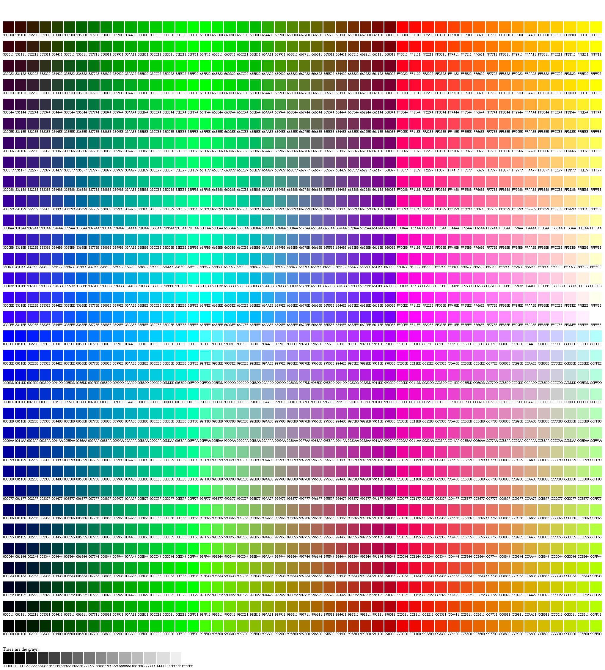Detailed Pantone Color Communication Chart